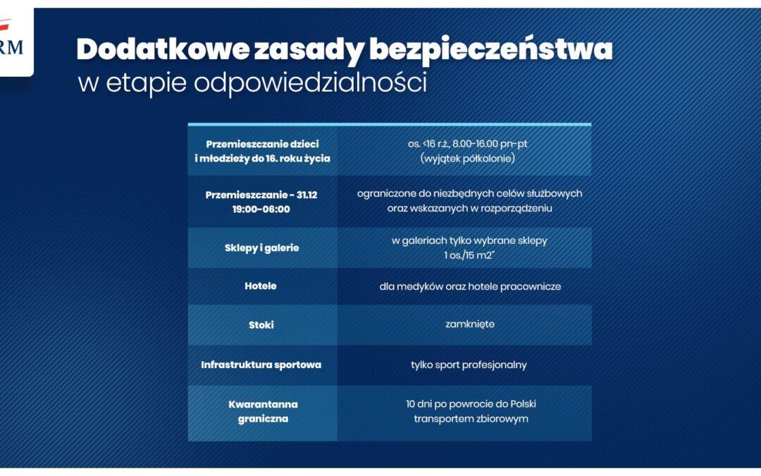 Uwaga! Od 28 grudnia do 17 stycznia będą obowiązywały nowe restrykcje.